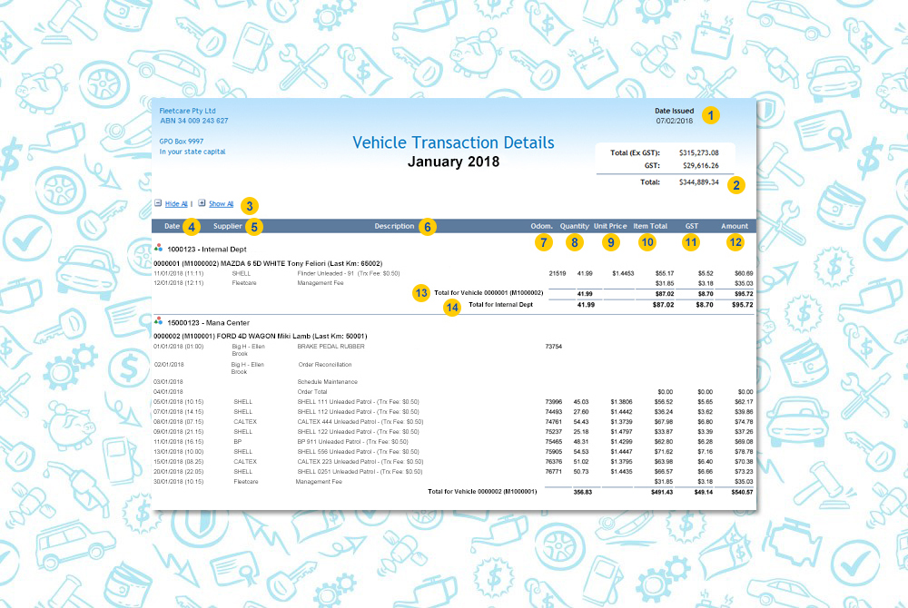 Vehicle Transaction Report